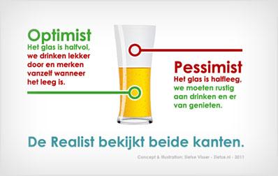 Ben Ik Een Optimist Of Een Pessimist